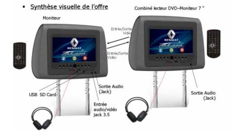 Renault Espace Shema DVD